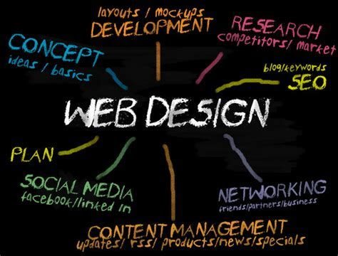 6 Cost Effective Web Design Strategies for Event Planners
