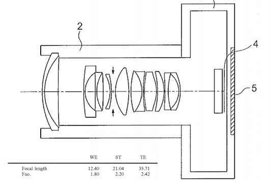 Olympus 12-35mm f/4.0-5.6 MFT lens patent - Daily Camera News
