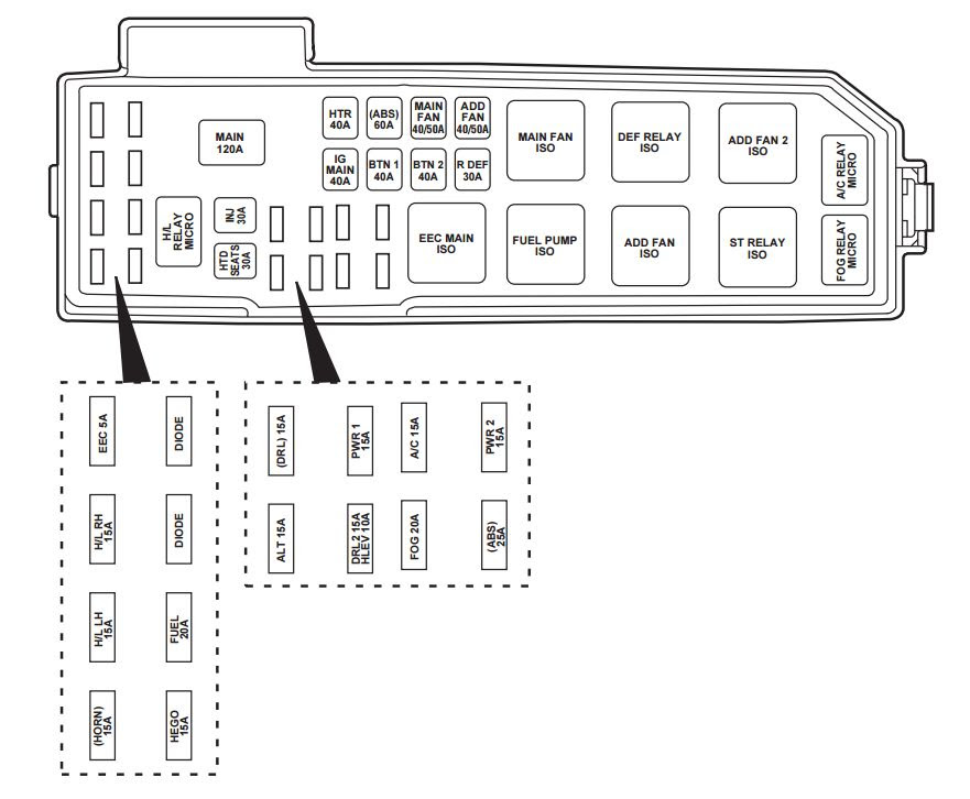 2004 Mazda Tribute Fuse Diagram Wiring Diagram Fix Fix Lechicchedimammavale It