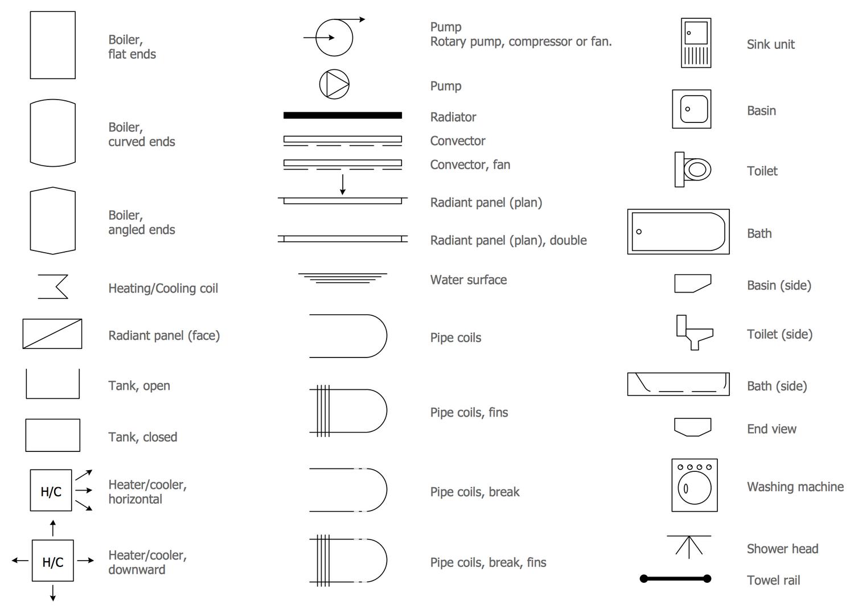 Building Plumbing Piping Plans Design elements Plumbing