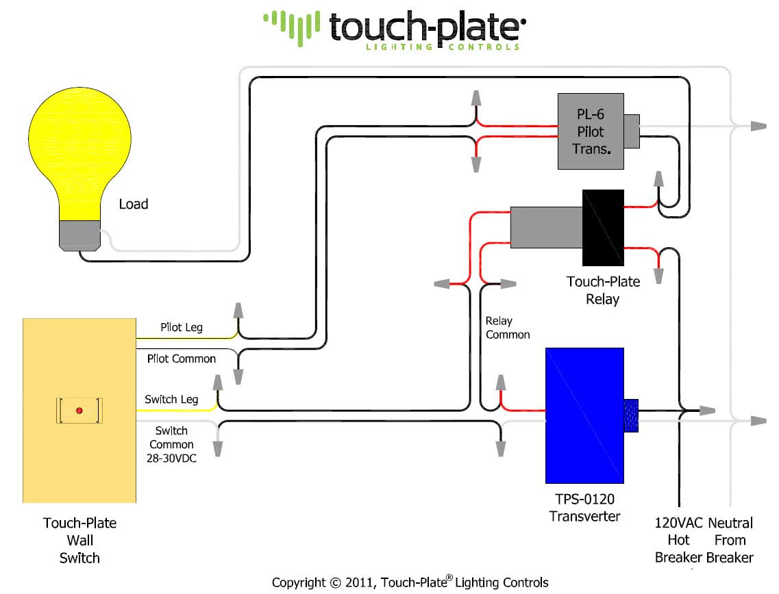 Diagram Light Switch Touch Wiring Diagram For Full Version Hd Quality Diagram For Pvdiagramxmckie Edizionisavine It