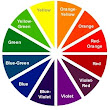 How to Combine Colors in your Wardrobe, using The Color Wheel!