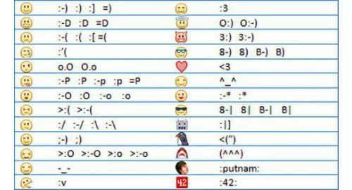 Emoticon no Facebook