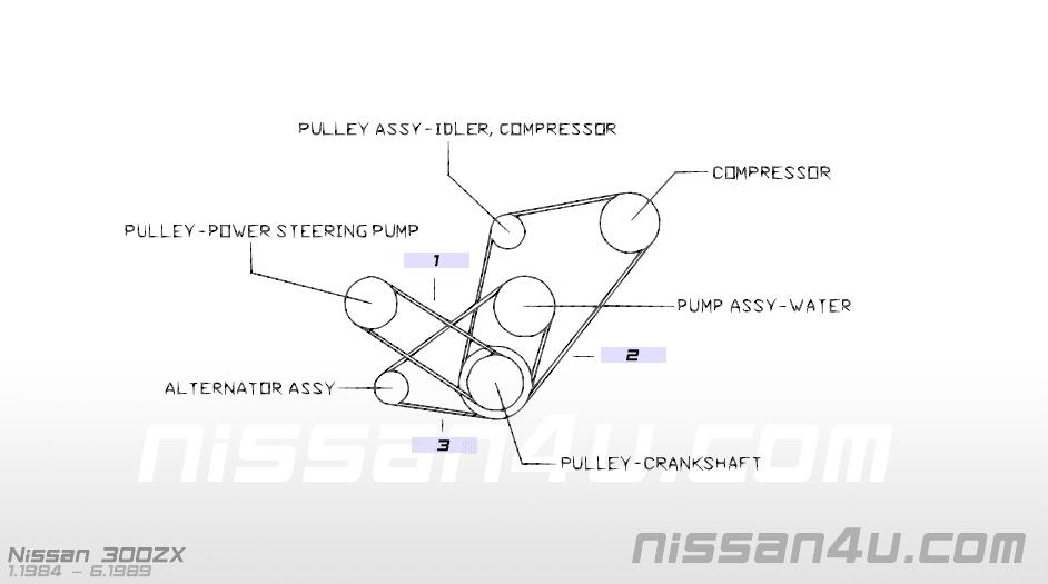 Fan Compressor Power Steering Belt Nissan 300zx 1984