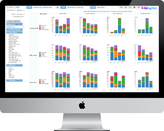 Dashboard Software | Free Business Intelligence | Excel Dashboards software