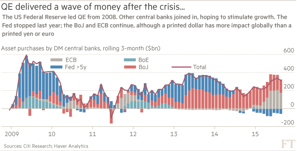 Central-banks-chart-1