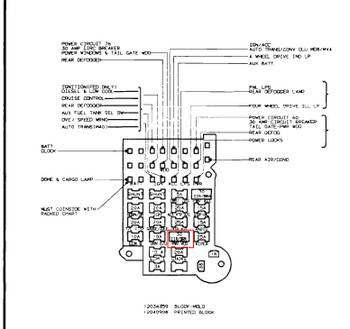 86 chevrolet truck fuse diagram - wiring diagram networks  wiring diagram networks - blogger