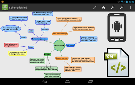 Export SchematicMind map into picture