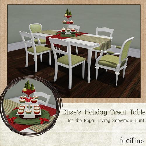 fucifino.elise's holiday treat table