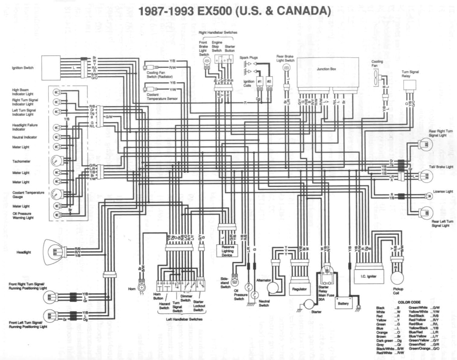 Diagram 1993 Kawasaki Ninja Ex500 Wiring Diagram Full Version Hd Quality Wiring Diagram Xlcdwir012 Fanfaradilegnano It