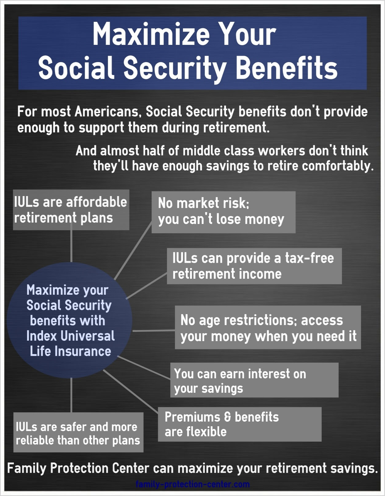 Social Security and Index Universal Life - Family ...