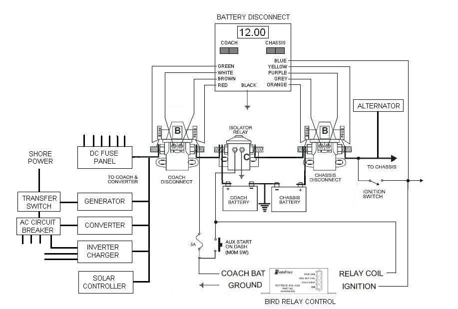 1986 Winnebago Wiring Diagram Battery 2000 Mazda Mpv Engine Diagram For Wiring Diagram Schematics