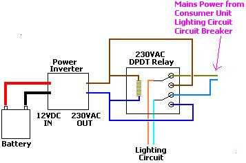 House Wiring Diagram With Inverter Connection Home Wiring and