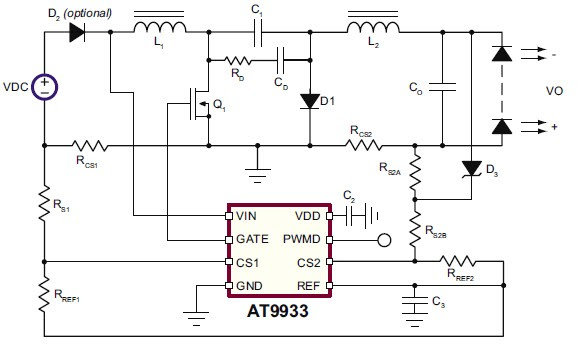 Automotive electronics projects ~ Engineering project topics