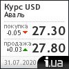 Райффайзен Банк Аваль курс доллара