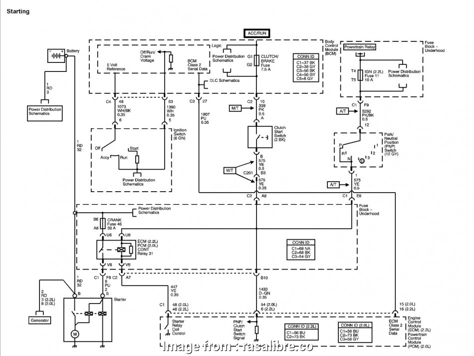 2007 Saturn Wiring Diagrams Wiring Diagram Server A Server A Lastanzadeltempo It