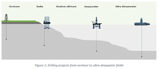 Pore Pressure Prediction - Onshore to Ultra-Deepwater