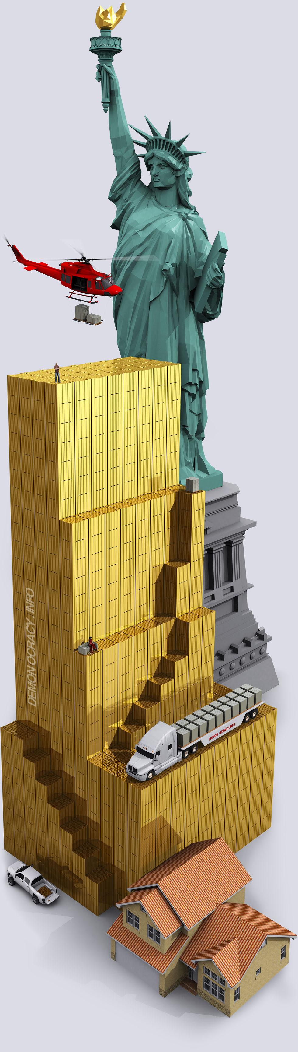 Alles Gold weltweit