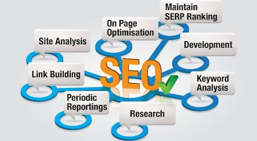 Factors That Can Affect Your SEO And Their Fixes
