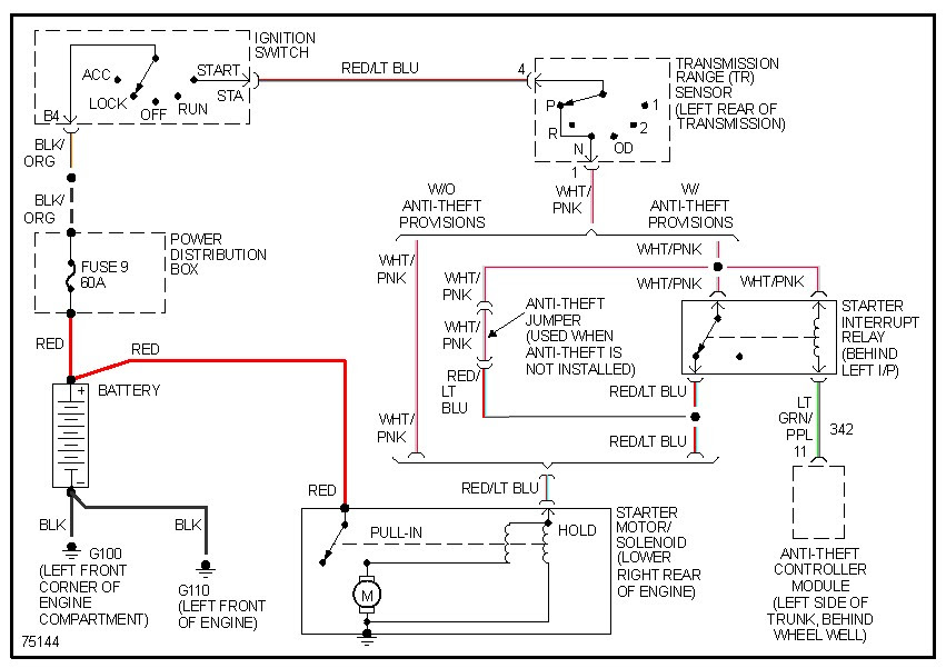 Diagram 1997 Mercury Cougar Xr7 Wiring Diagram Full Version Hd Quality Wiring Diagram Diagrampalu Sistecom It