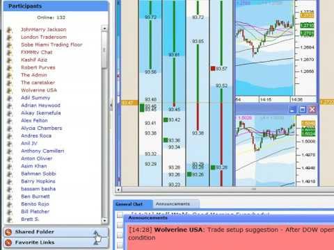 do forex traders make money