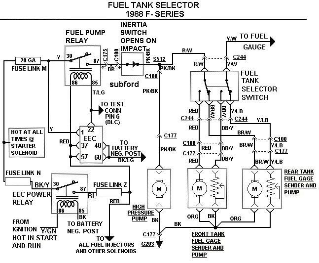 2003 Ford F 150 Wiring Harness   schematic and wiring diagram