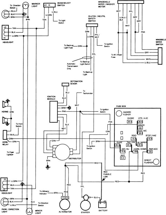 Gmc Wiring Diagrams Truck Starter Wiring Diagram System Craft Norm Craft Norm Ediliadesign It