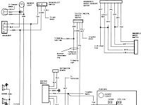 1981 Chevy C 10 Fuse Diagram