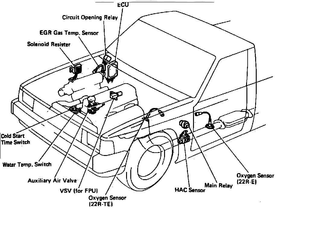 Toyota 4runner Fuel Pump Relay LocationToyota 4 Runner - blogger