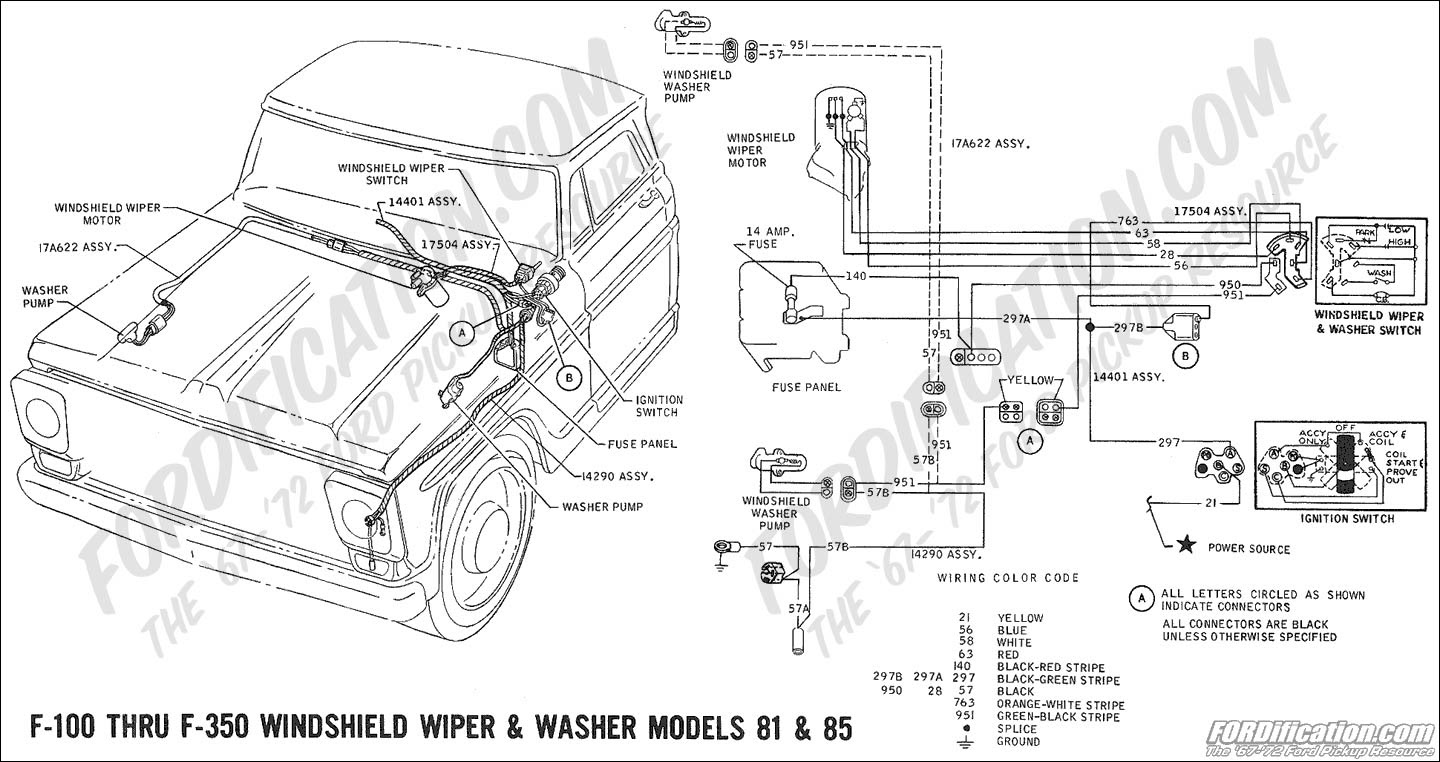 4b3a 1997 Ford F 250 Rear Fuel Tank Wiring Diagram Wiring Library