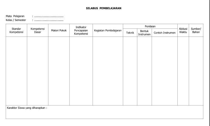 Referensi Contoh Silabus Pembelajaran Semester 2 untuk Administrasi Guru Wali Kelas