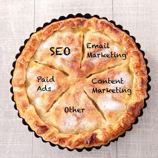 What's in your marketing pie?