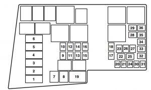 2008 R32 Fuse Box Diagram