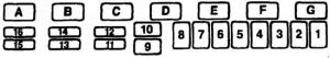 Jeep Cherokee XJ (1984 - 1996) - fuse box diagram - Auto ...