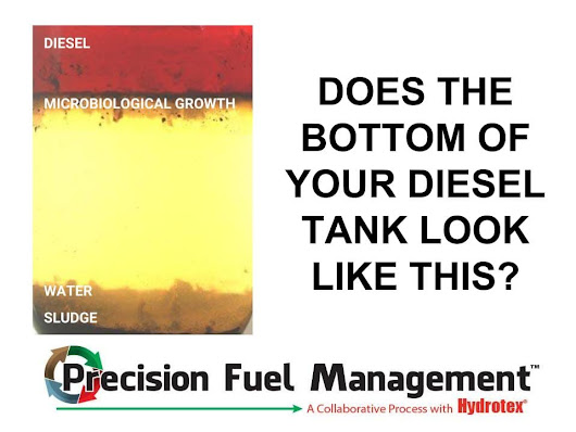 Do you know what your diesel fuel quality is?