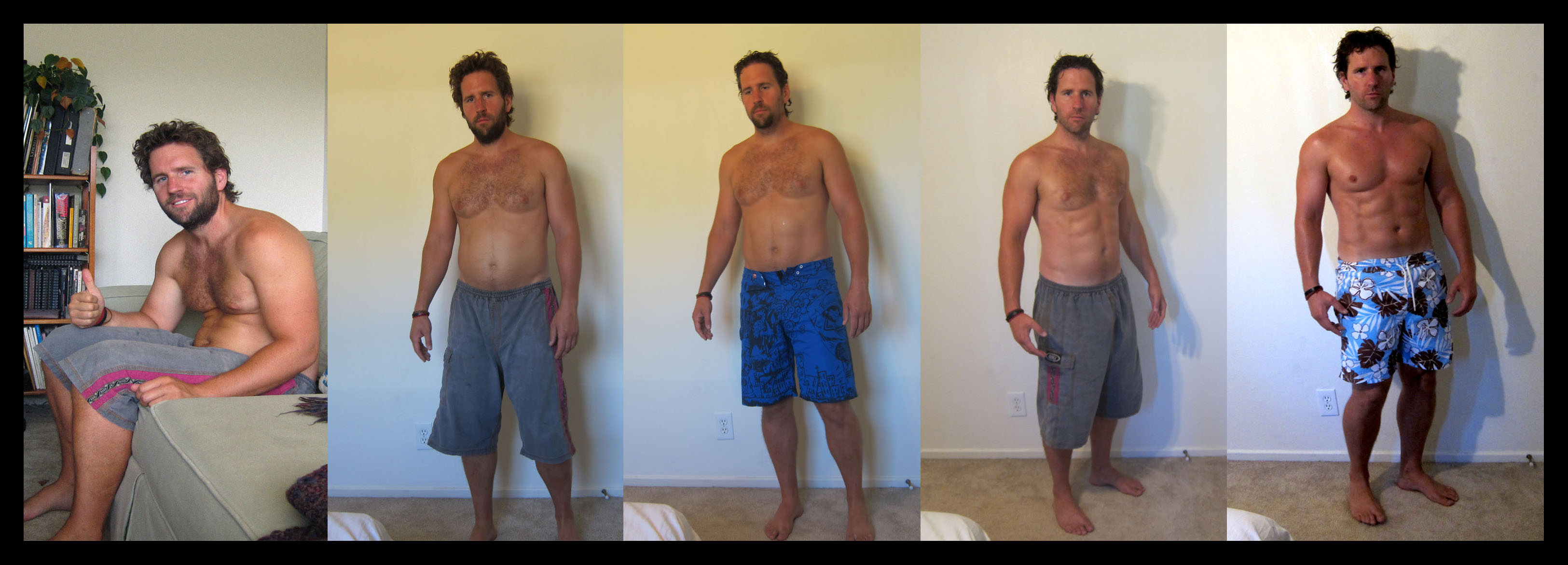 body fat percentage normal values