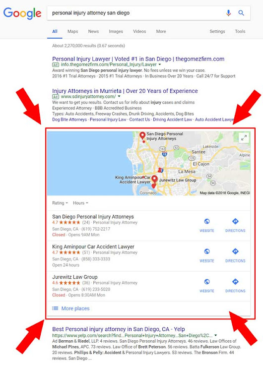 What is local SEO? Understand The Differences.