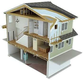 Casa-laboratório: rumo à autonomia energética residencial