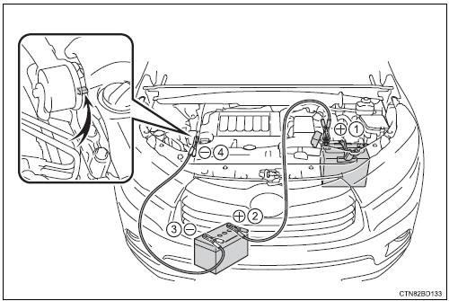 Diagram  2007 Toyota Highlander Hybrid Electrical Wiring
