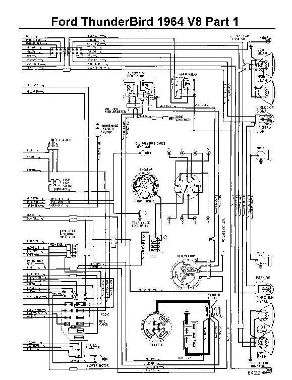 1964 Ford Thunderbird Fuel Wiring Diagram Wiring Diagram Fat Layout B Fat Layout B Zucchettipoltronedivani It