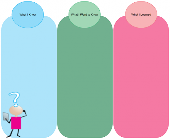 KWL Chart Templates to Download or Modify Online