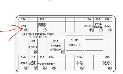 1994 Subaru Svx Fuse Box Circuit Diagram 3 Phase Star Delta Starter Autostereo Ikikik Jeanjaures37 Fr