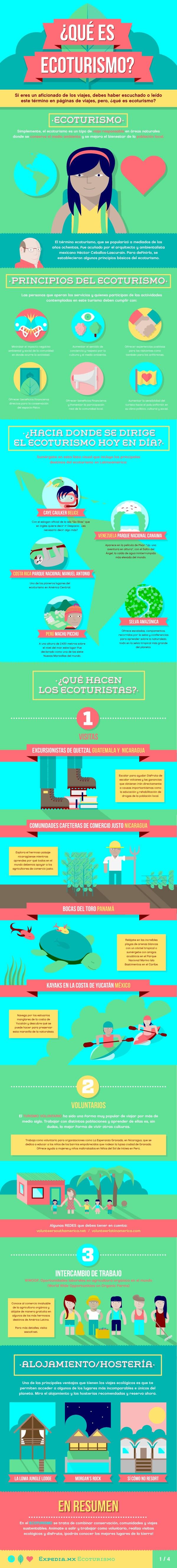 ¿Cuáles son los destinos de los Ecoturistas?, guía de Expedia