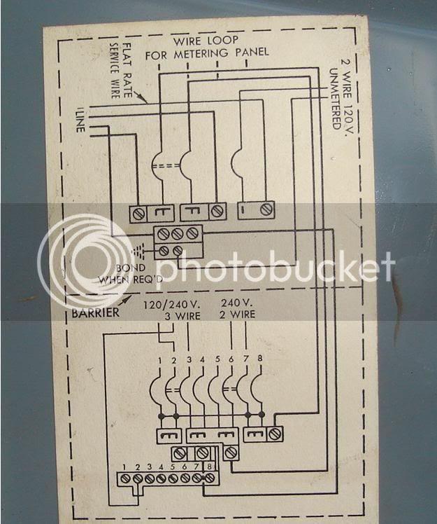 Detached Garage Wiring Code
