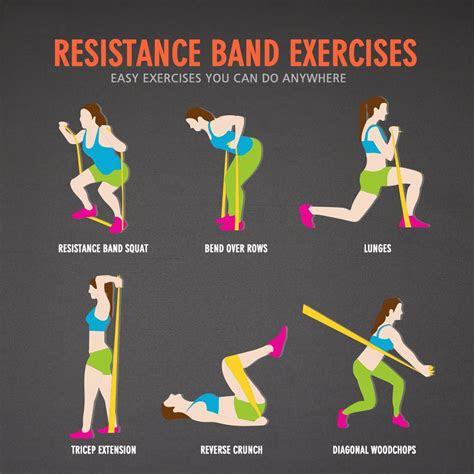resistance loop gym fitness tension elastic strength yoga