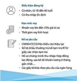 Cho Vay Mua Ô Tô Tại Ngân Hàng Wooribank 2020