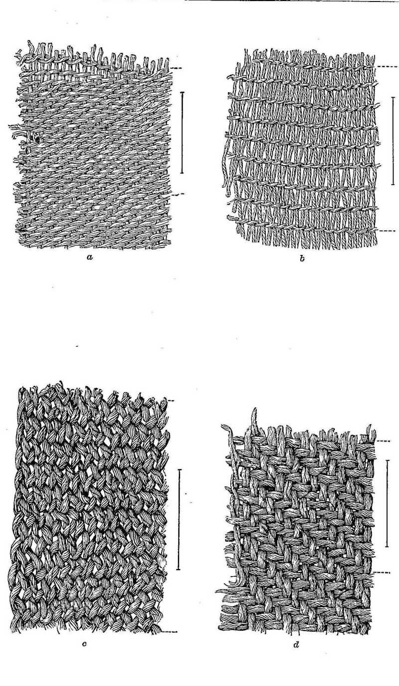 DRAWINGS OF CHARRED FABRIC FROM MOUNDS.