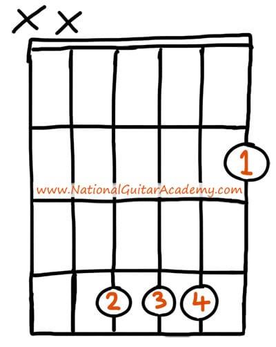 Kord Gitar B
