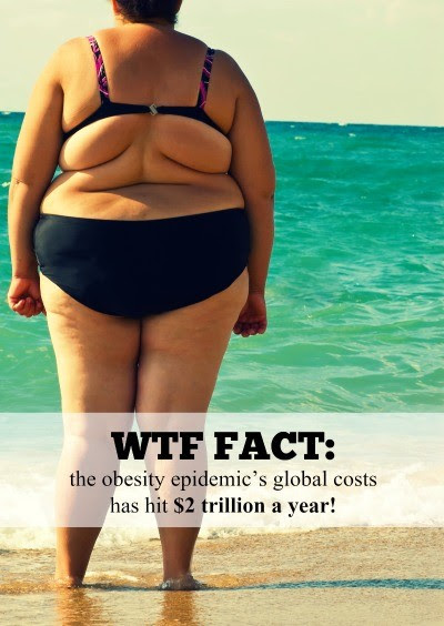 obesity epidemic global costs