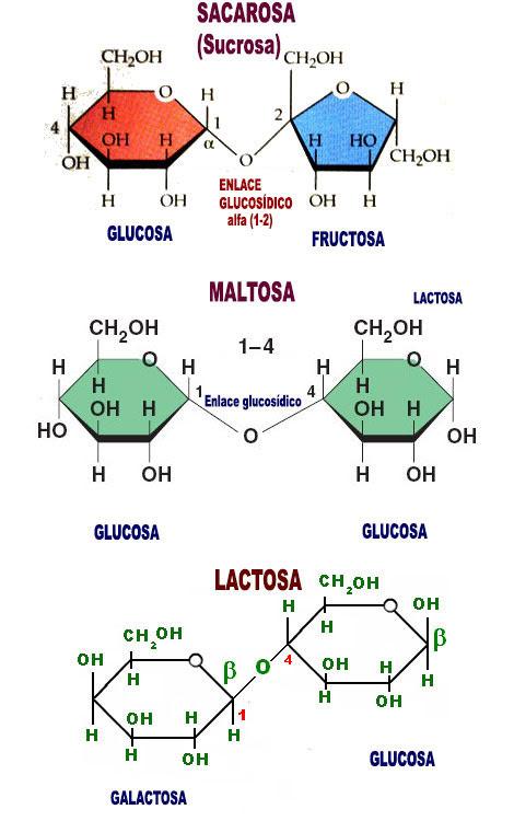 Resultado de imagen para higos secos composicion quimica  molecular